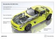 mercedes-benz sls amg e-cell-388978