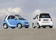 smart fortwo iceshine edition 4